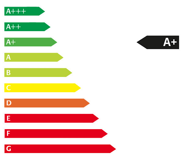 Energie Label A+